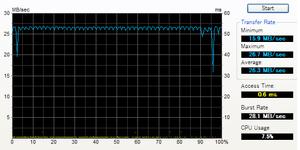 Hdtune_benchmark_ts32gssd25m_3